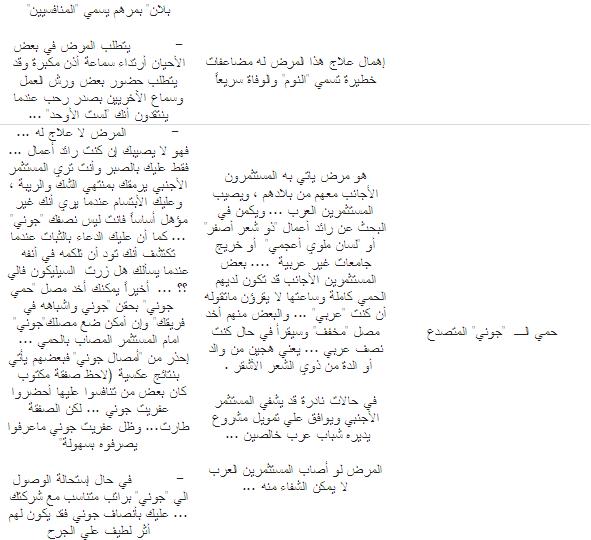 أمراض رواد الأعمال العرب – أعراض وأمصال